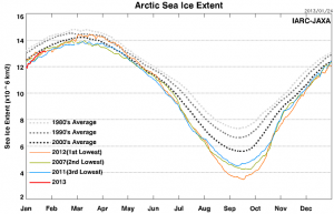 2012-arctic-sea-ice